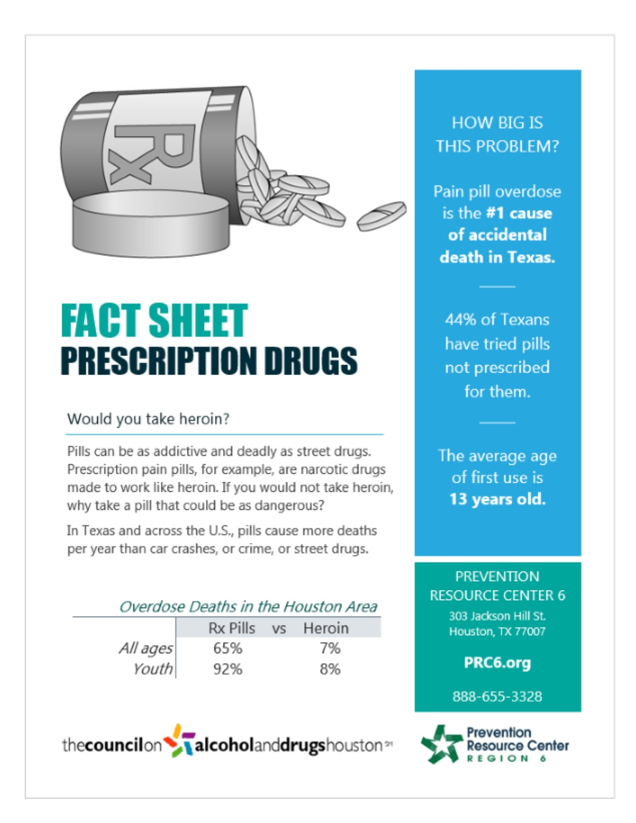 FactSheet_RxDrugs_20141021