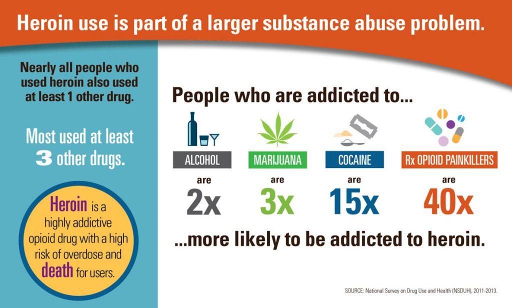 heroin infographic_NSDUH
